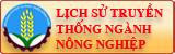 Banner lịch sử ngành NNPTNT